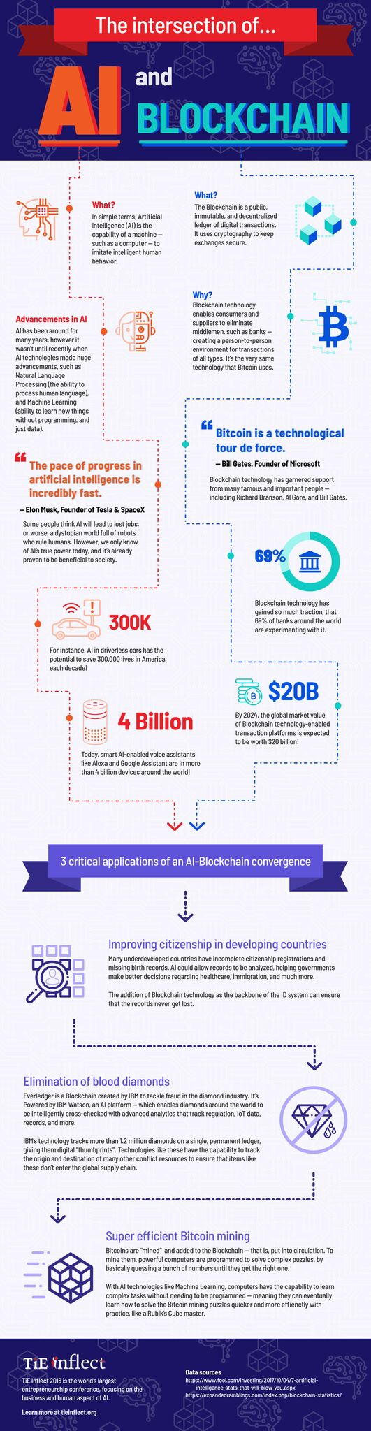 Infographic: The Convergence of AI and Blockchain - My
