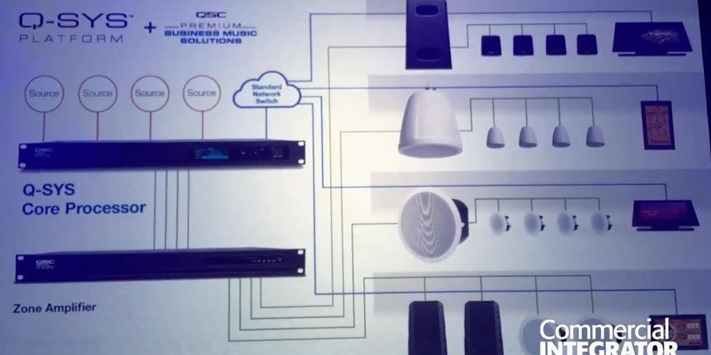 12 Crystal Clear Audio Products from InfoComm 2018, slide 5