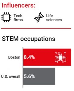https://www.us.jll.com/en/trends-and-insights/research/flex-space