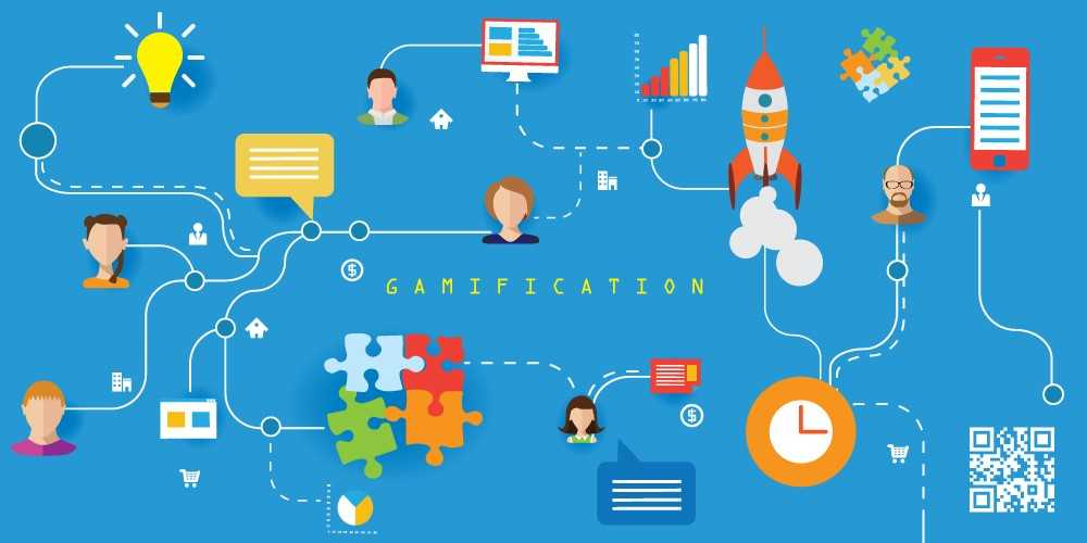 digital signage gamification, gamification benefits