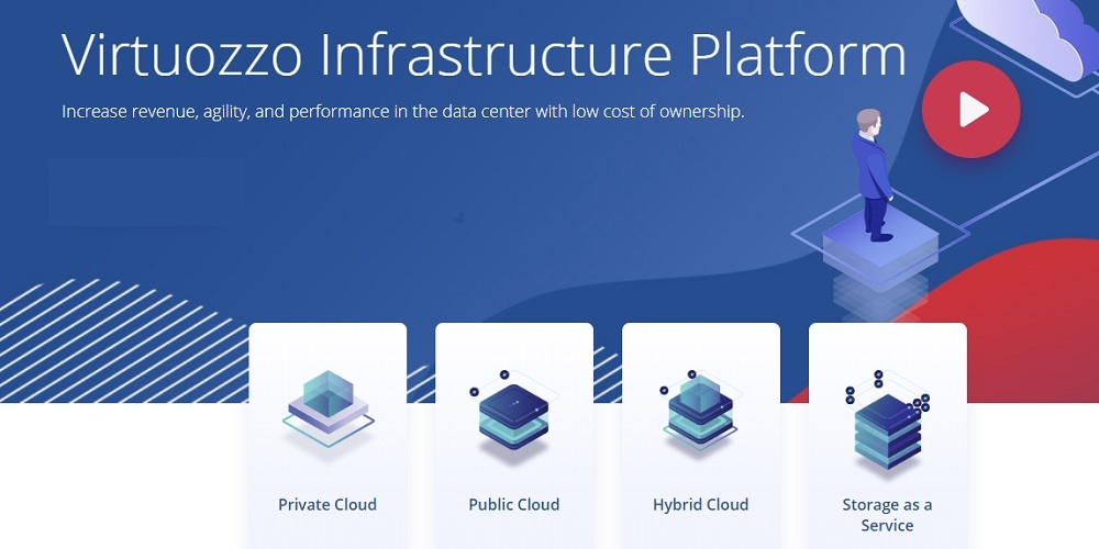 Virtuozzo Infrastructure, hyperconverged infrastructure