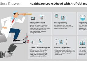 Wolters Kluwer clinical natural language processing AI
