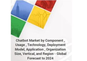 global Chatbot market