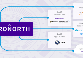 ZeroNorth, rapid application security