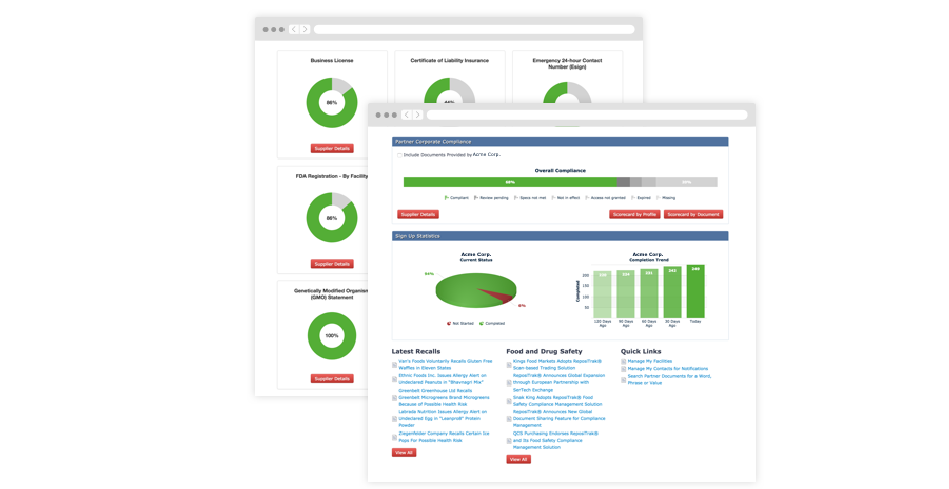 ReposiTrak automated compliance management