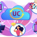 Unified Communications ROI