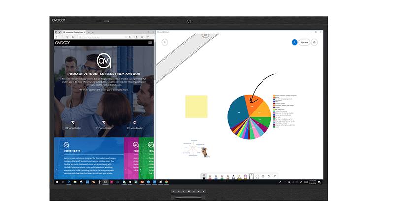 Avocor Microsoft Teams Collaboration Display