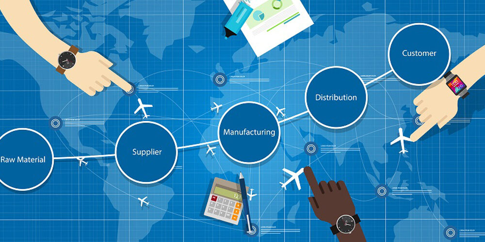 Microsoft Dynamics 365 Supply Chain